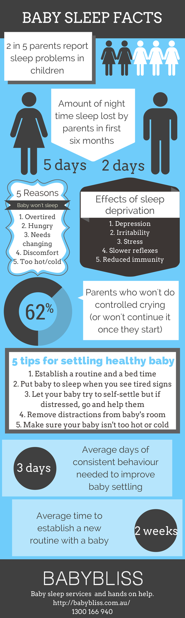 Baby sleep infographic